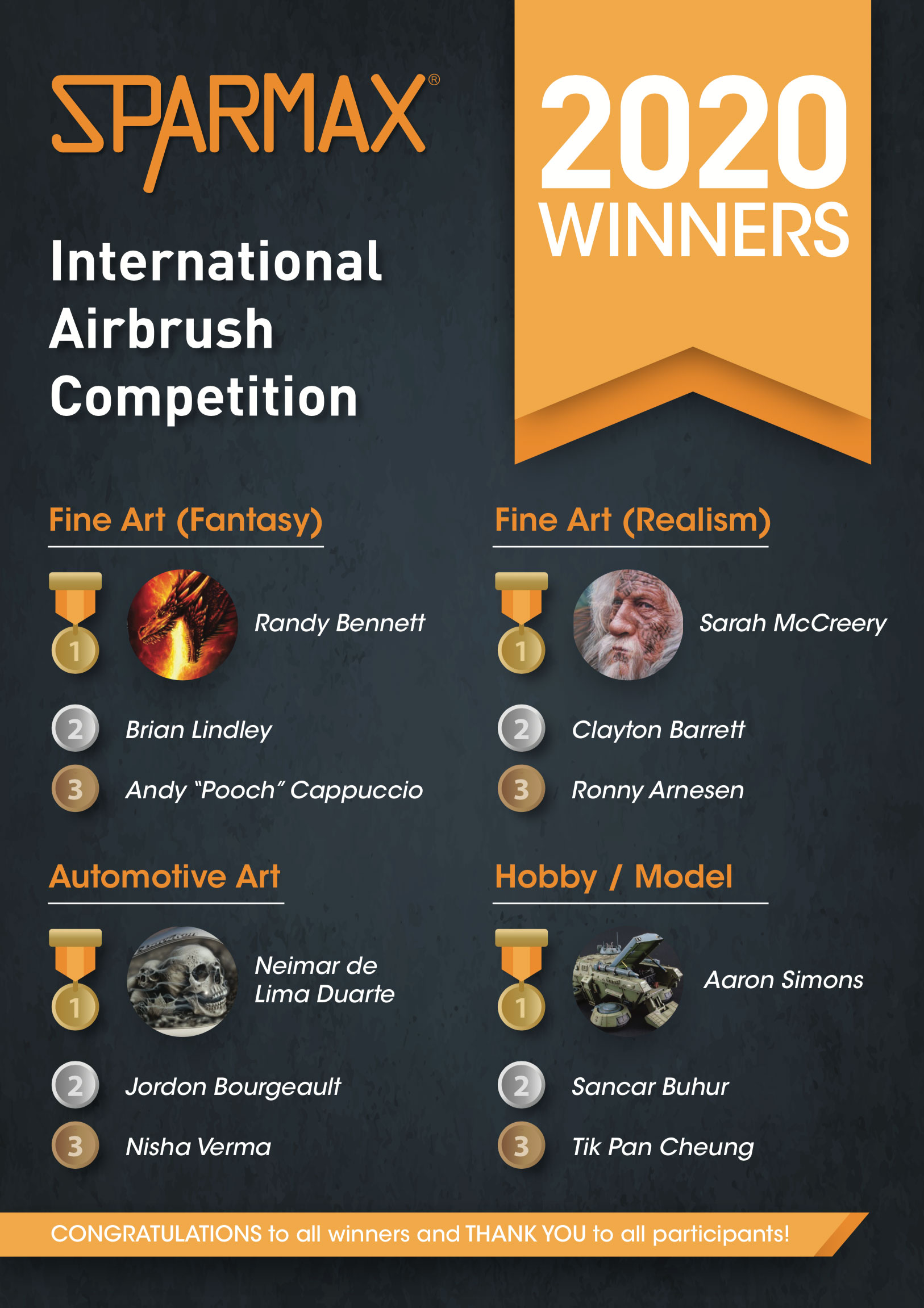 Sparmax Airbrush Contest 2020: The winners